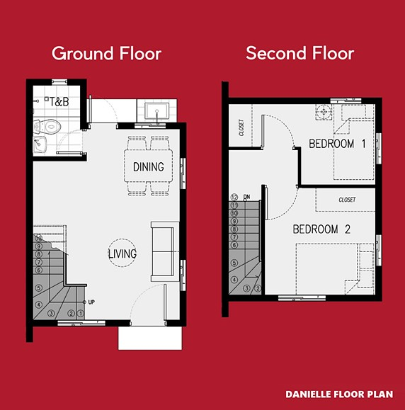 Danielle Floor Plan House and Lot in Tacloban